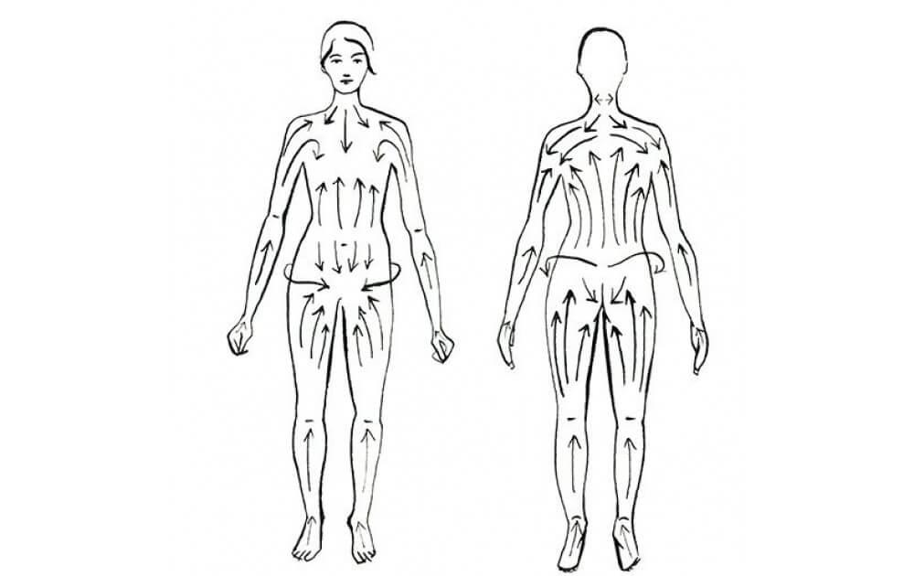 Техникавыполнениялимфодренажного массажа спины в домашних условиях