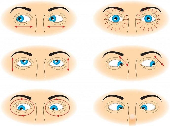 Дополнение к офтальмологическому массажу